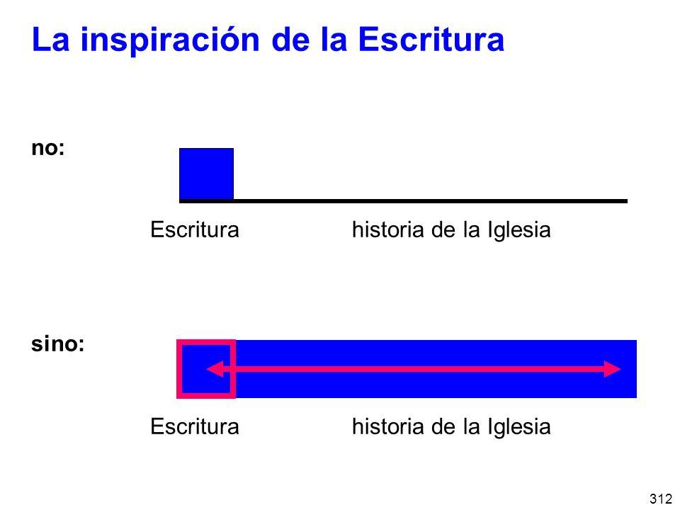 La inspiración de la Escritura