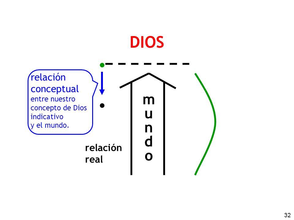 DIOS • • m u n d o relación conceptual relaciónreal