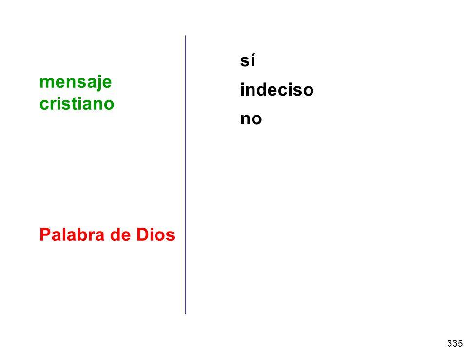 sí indeciso no mensaje cristiano Palabra de Dios