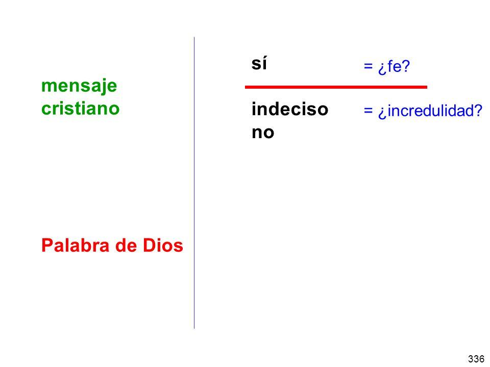 sí mensaje cristiano indeciso no Palabra de Dios = ¿fe