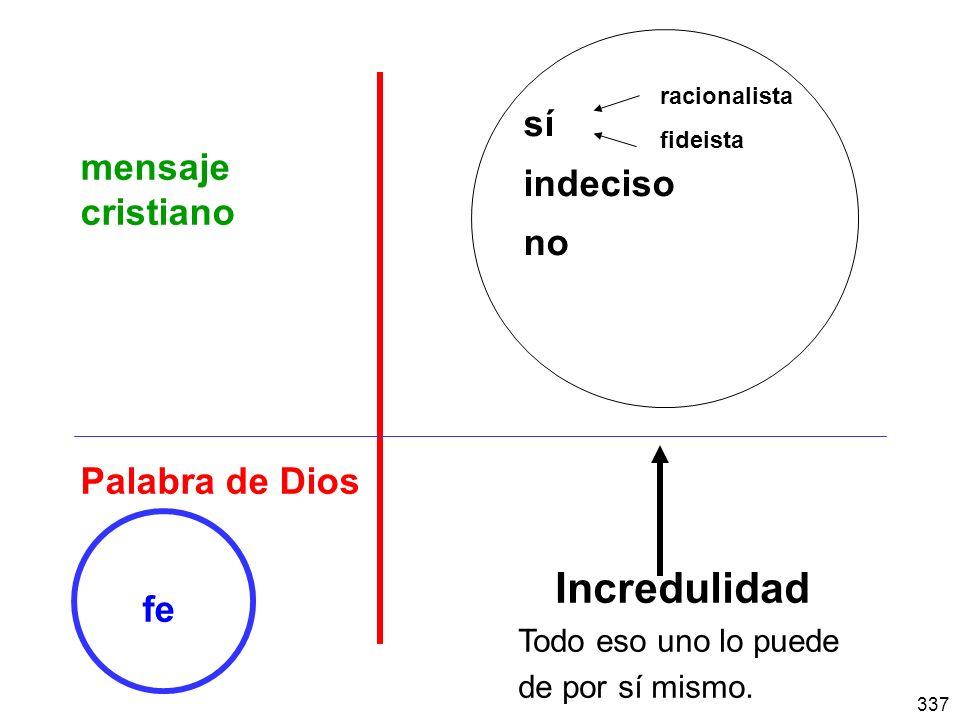 Incredulidad sí indeciso mensaje cristiano no Palabra de Dios fe