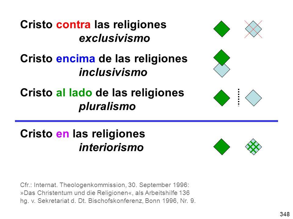 Cristo contra las religiones exclusivismo