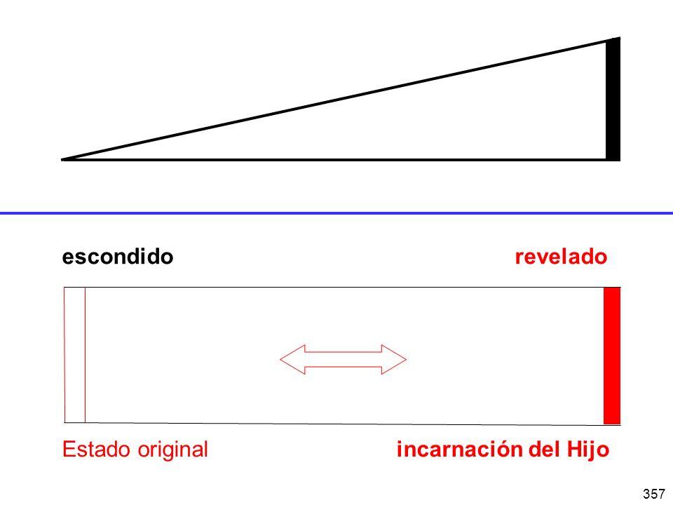 escondido revelado Estado original incarnación del Hijo.