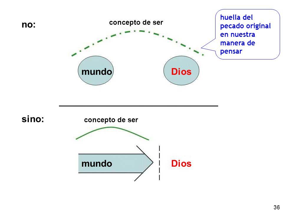 concepto de ser no: mundo Dios sino: concepto de ser mundo Dios