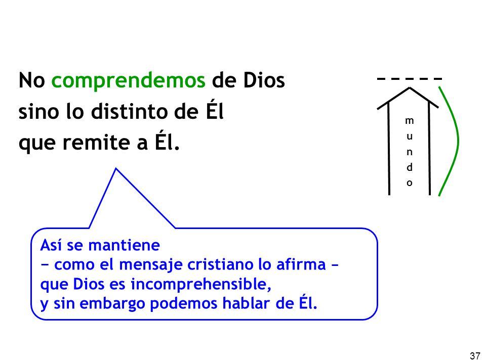 No comprendemos de Dios sino lo distinto de Él que remite a Él.