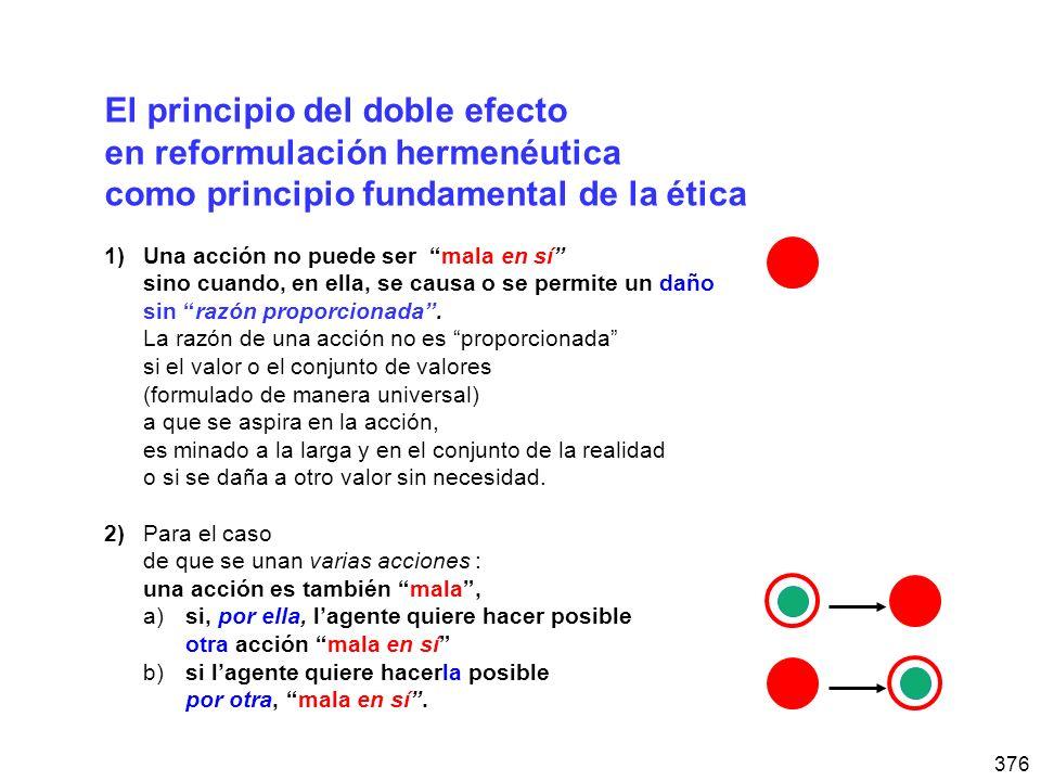 El principio del doble efecto en reformulación hermenéutica