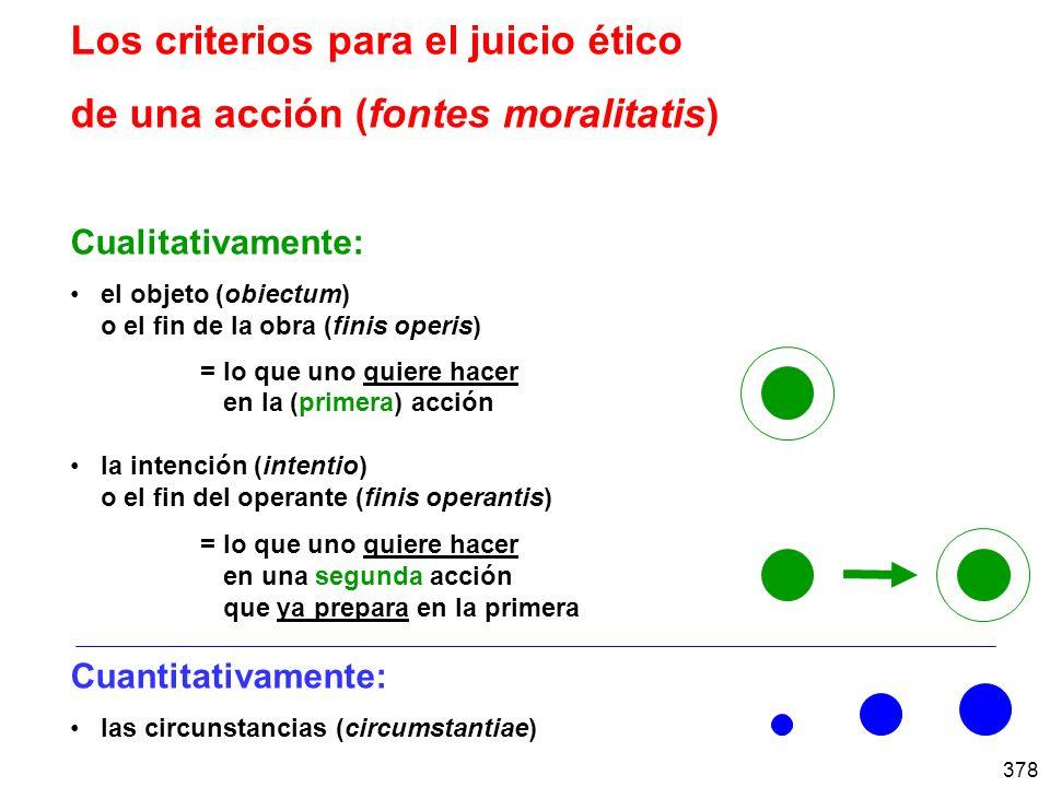 Los criterios para el juicio ético de una acción (fontes moralitatis)