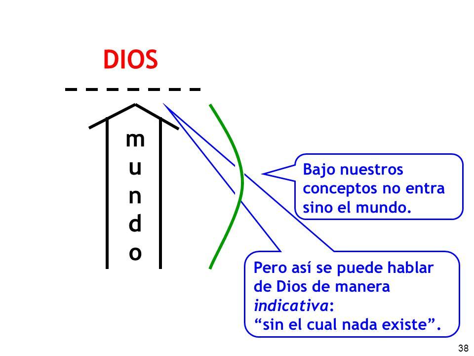 DIOS m u n d o Bajo nuestros conceptos no entra sino el mundo.