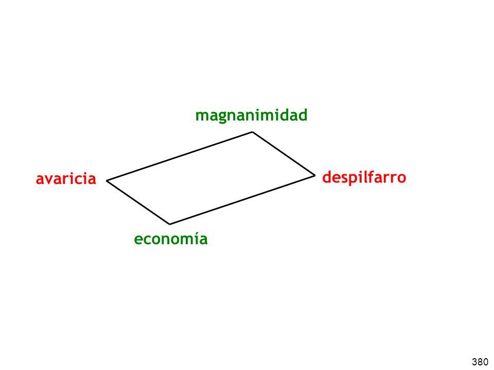 magnanimidad avaricia despilfarro economía
