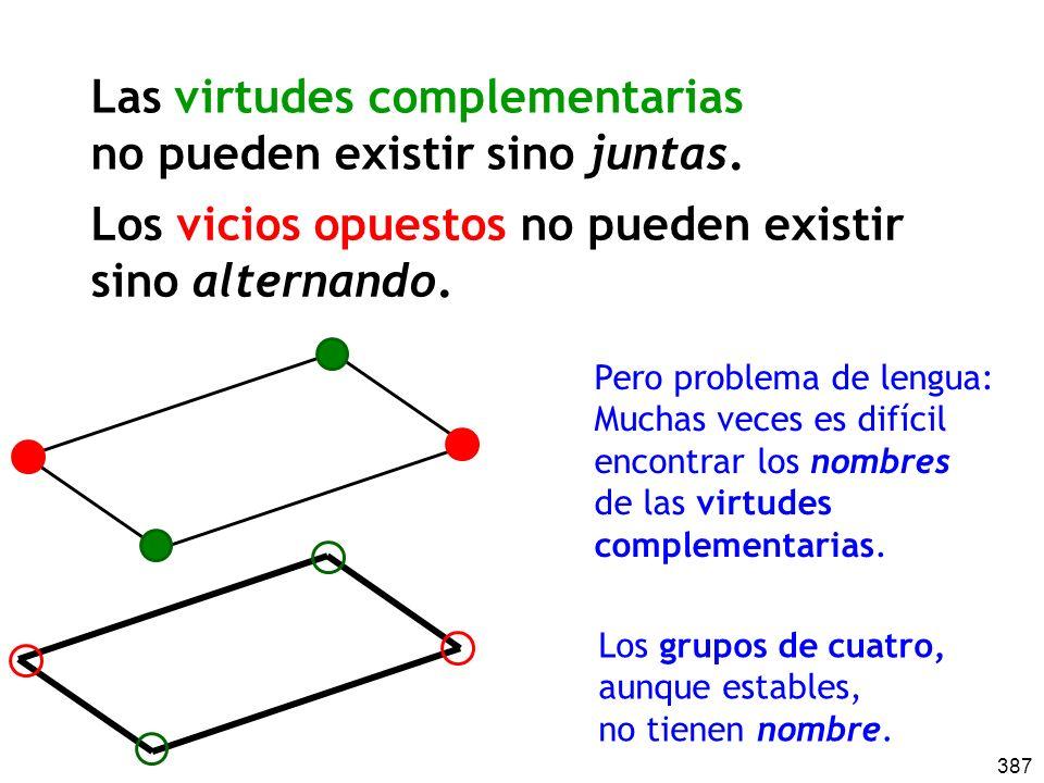 Las virtudes complementarias no pueden existir sino juntas.