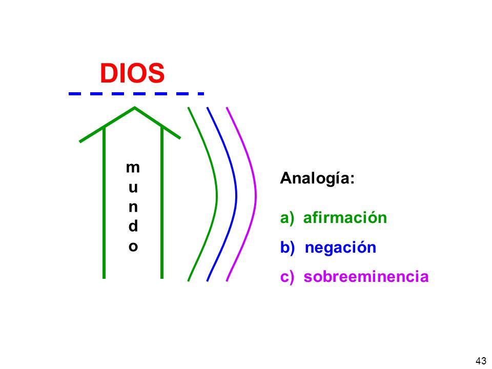 DIOS m u Analogía: n a) afirmación d o b) negación c) sobreeminencia