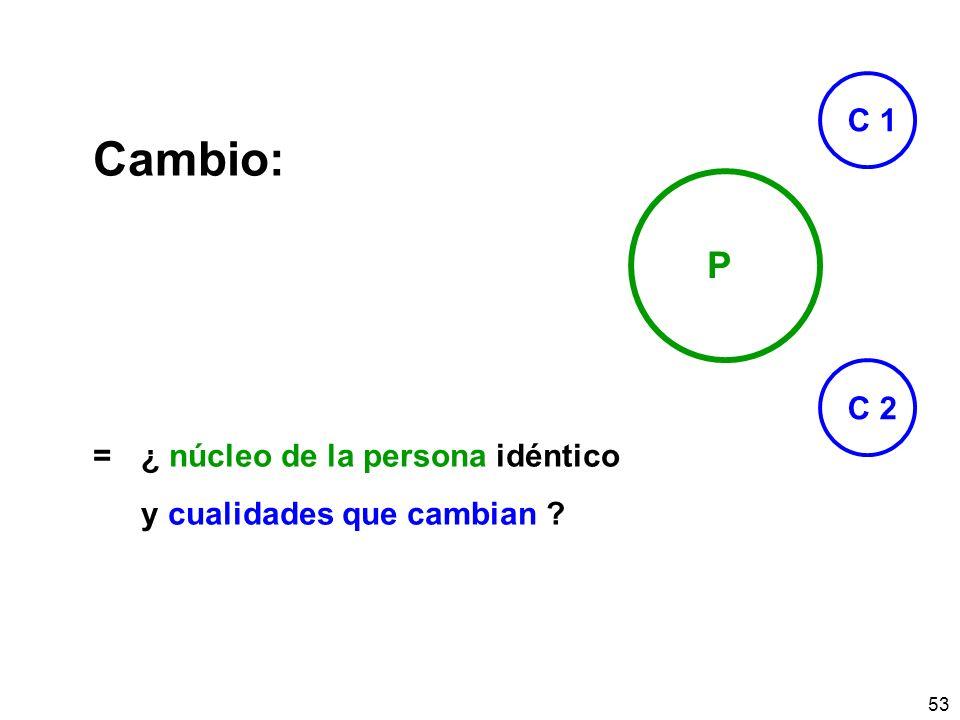 Cambio: P C 1 C 2 = ¿ núcleo de la persona idéntico