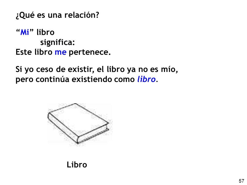 ¿Qué es una relación Mi libro. significa: Este libro me pertenece. Si yo ceso de existir, el libro ya no es mío,