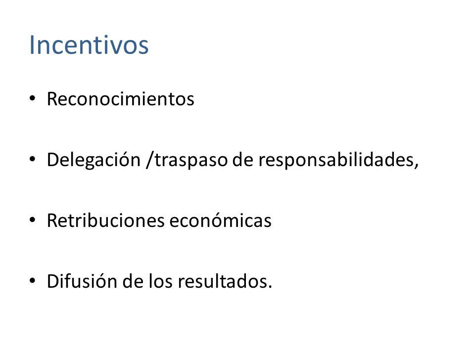 Incentivos Reconocimientos Delegación /traspaso de responsabilidades,