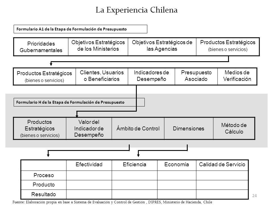 La Experiencia Chilena
