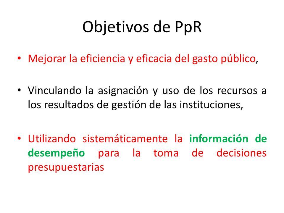 Objetivos de PpR Mejorar la eficiencia y eficacia del gasto público,