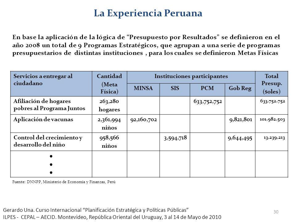 La Experiencia Peruana Instituciones participantes