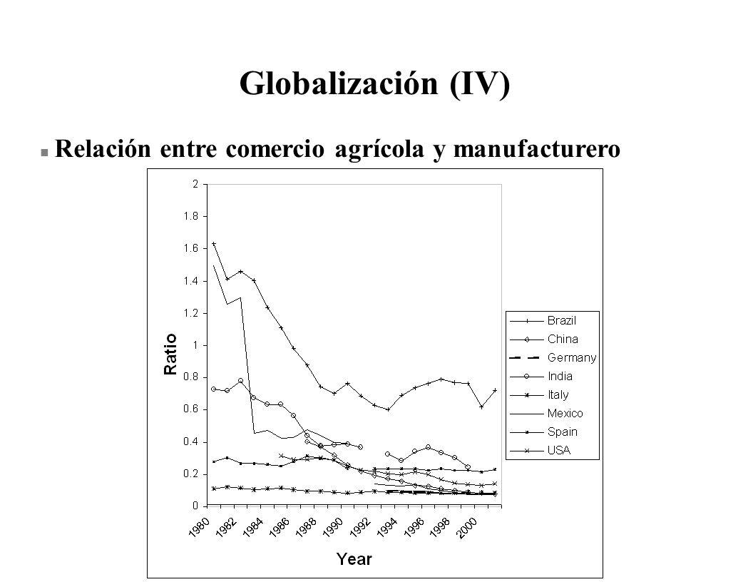 Globalización (IV) Relación entre comercio agrícola y manufacturero