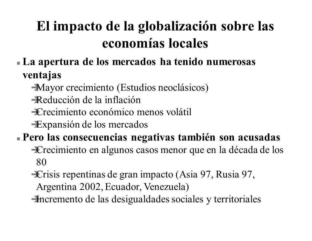 El impacto de la globalización sobre las economías locales