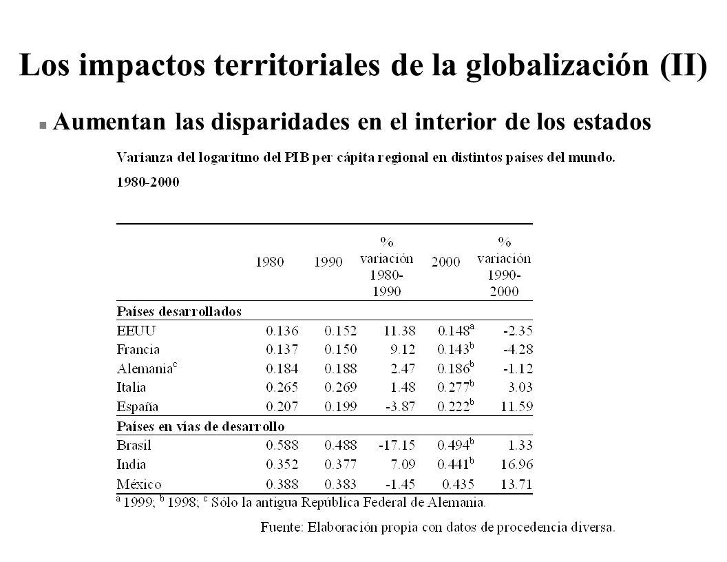 Los impactos territoriales de la globalización (II)