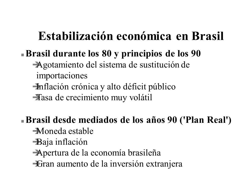 Estabilización económica en Brasil