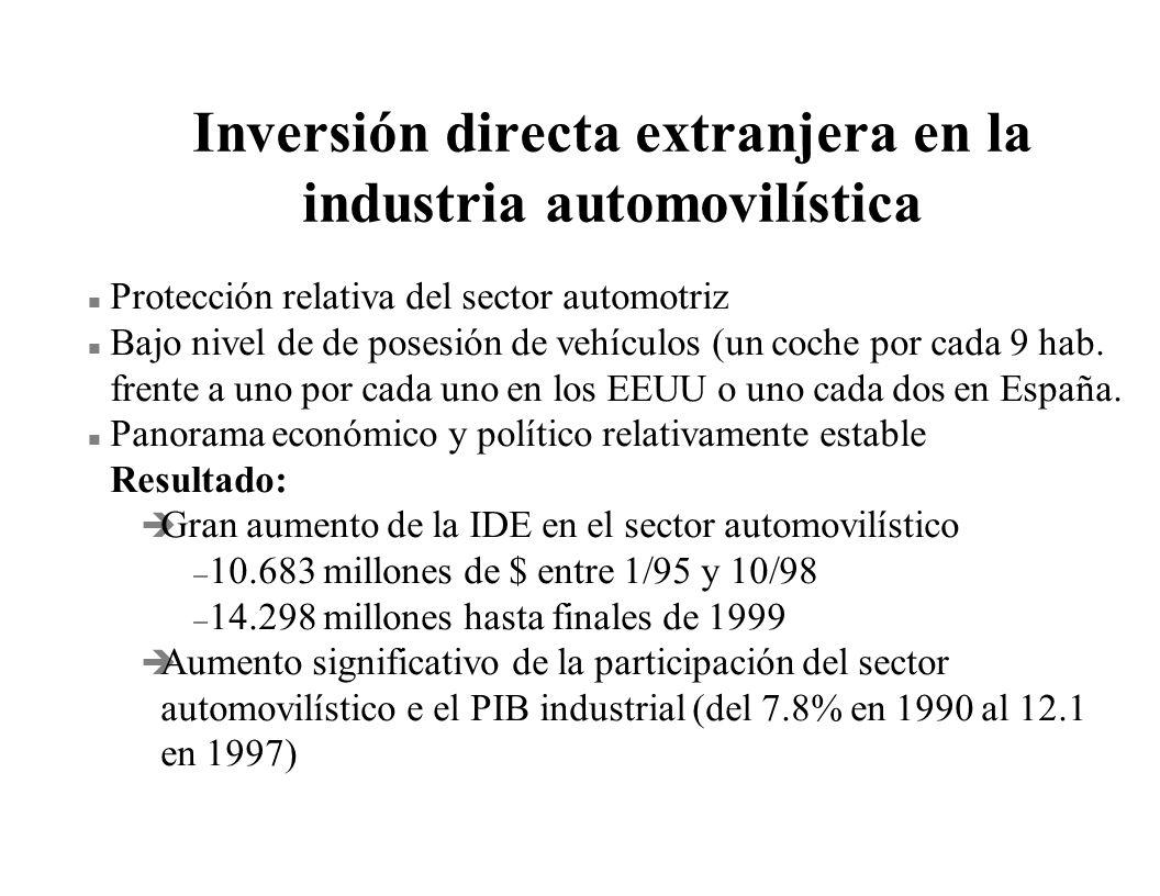Inversión directa extranjera en la industria automovilística