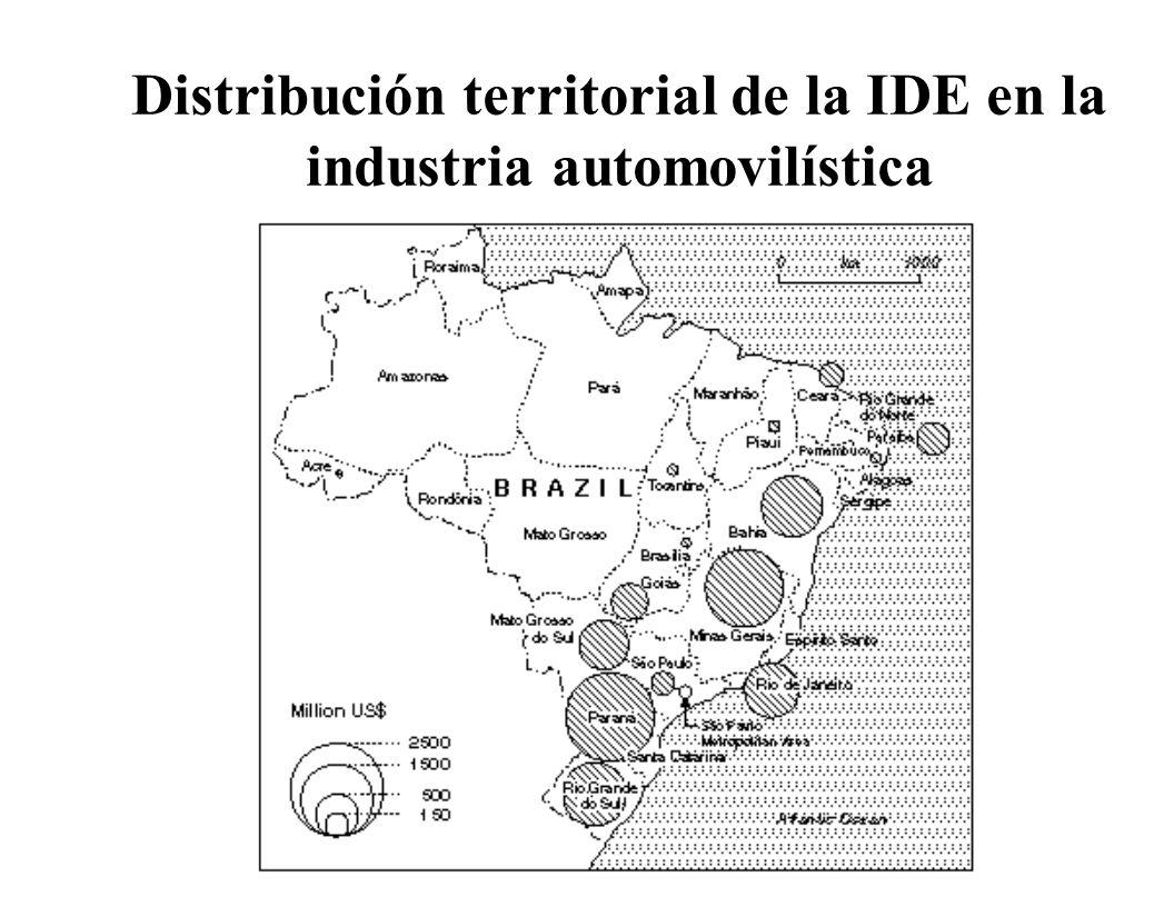 Distribución territorial de la IDE en la industria automovilística