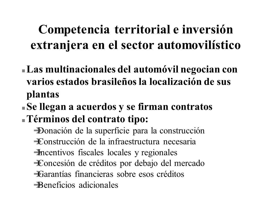 Competencia territorial e inversión extranjera en el sector automovilístico