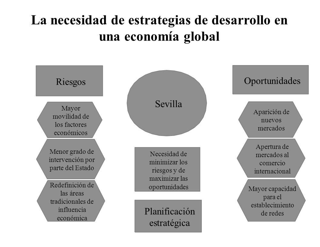La necesidad de estrategias de desarrollo en una economía global