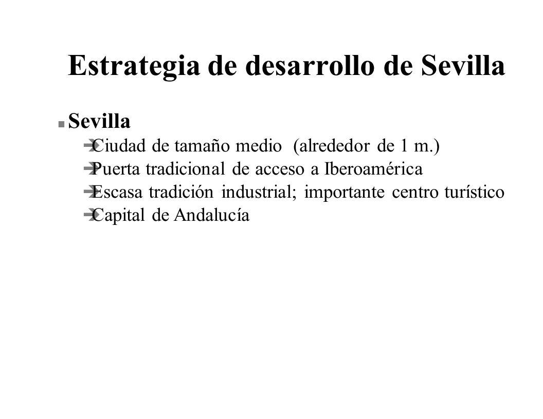 Estrategia de desarrollo de Sevilla