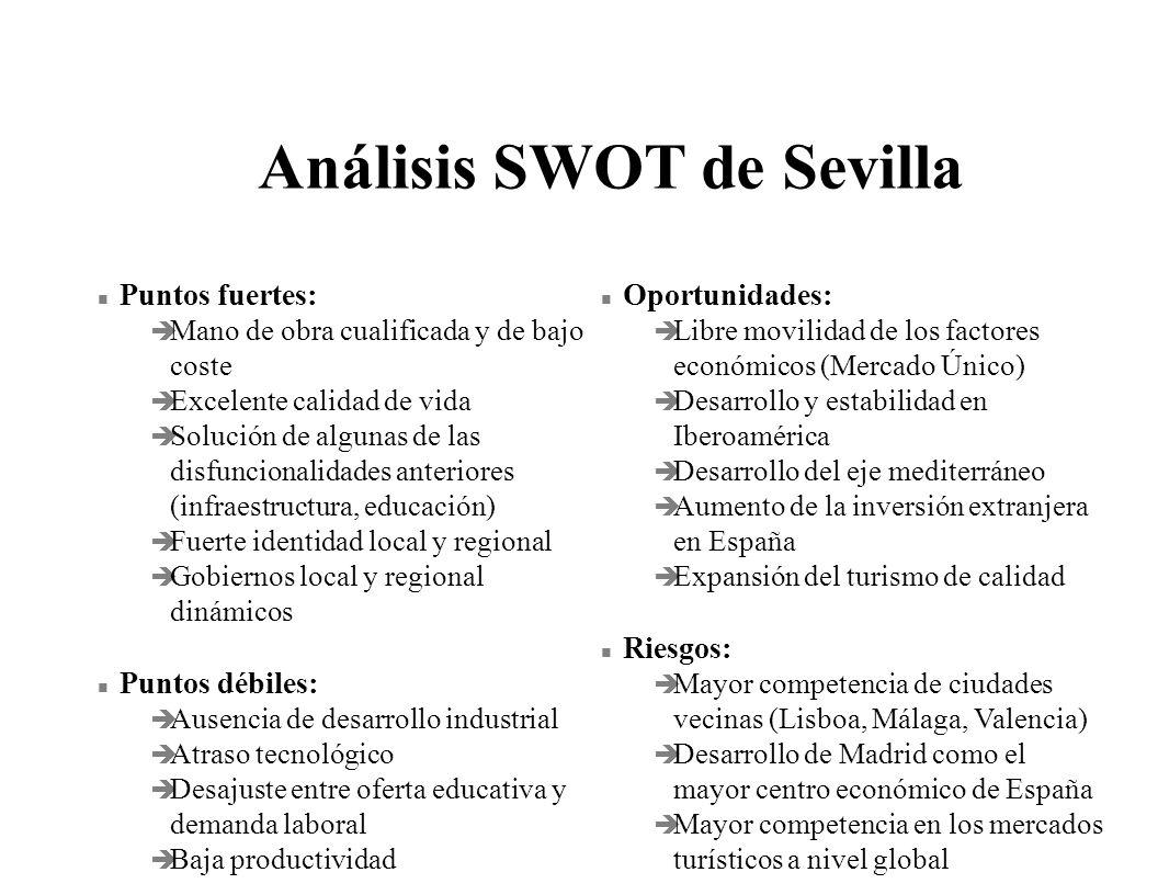 Análisis SWOT de Sevilla