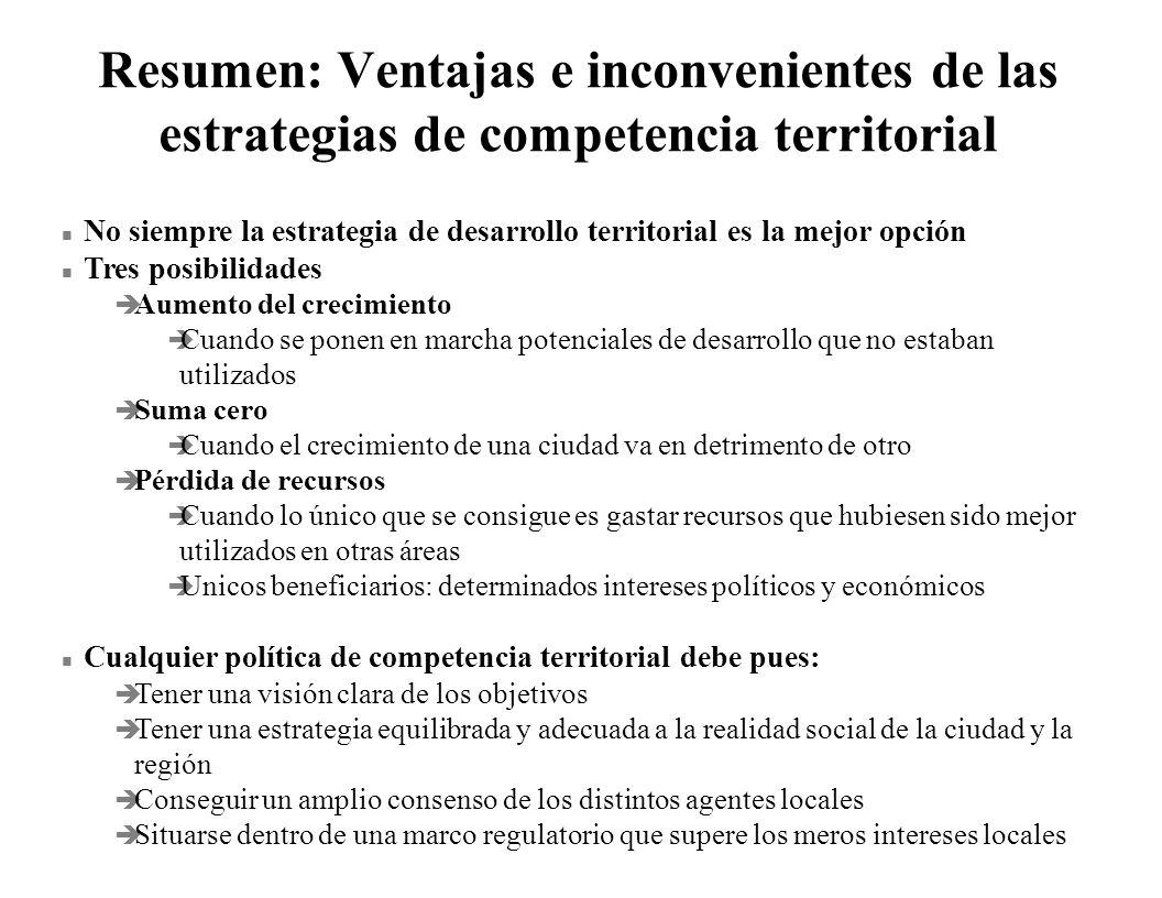 Resumen: Ventajas e inconvenientes de las estrategias de competencia territorial