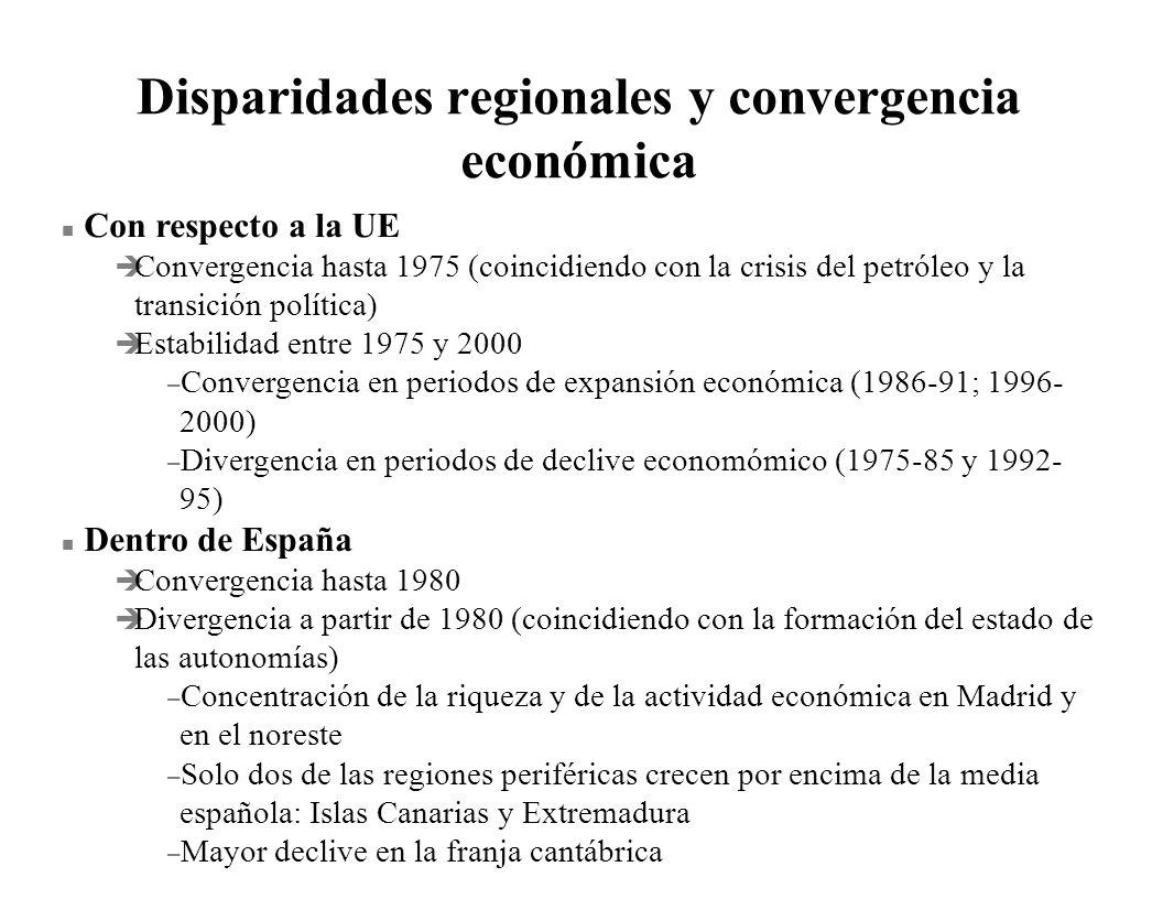Disparidades regionales y convergencia económica