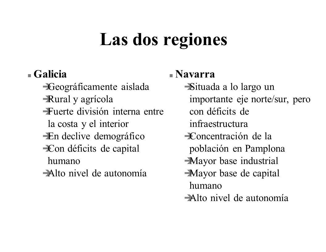 Las dos regiones Galicia Navarra Geográficamente aislada