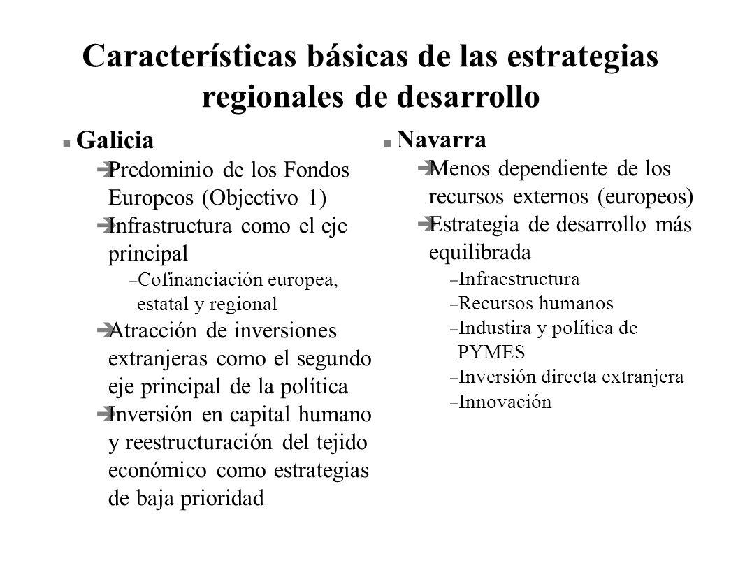 Características básicas de las estrategias regionales de desarrollo
