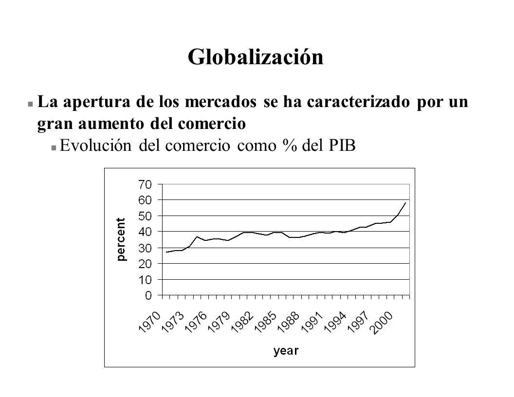 Globalización La apertura de los mercados se ha caracterizado por un gran aumento del comercio.
