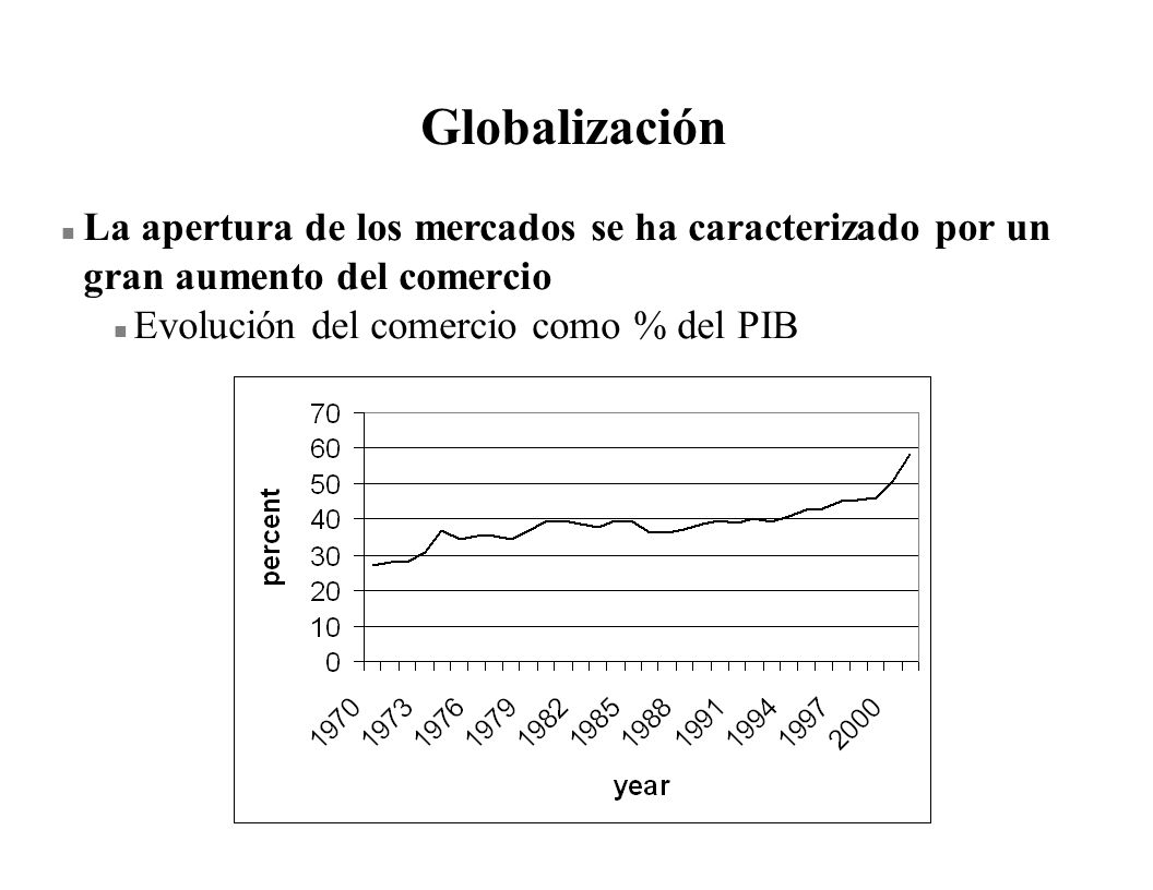 GlobalizaciónLa apertura de los mercados se ha caracterizado por un gran aumento del comercio.