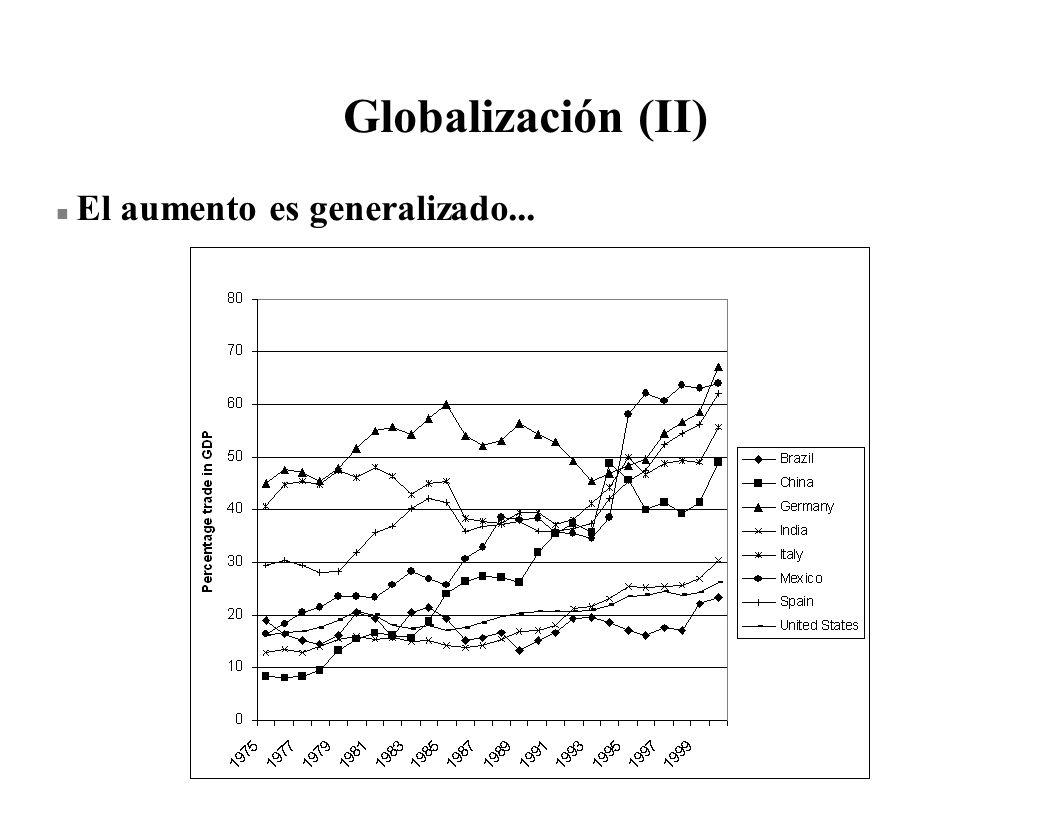 Globalización (II) El aumento es generalizado...