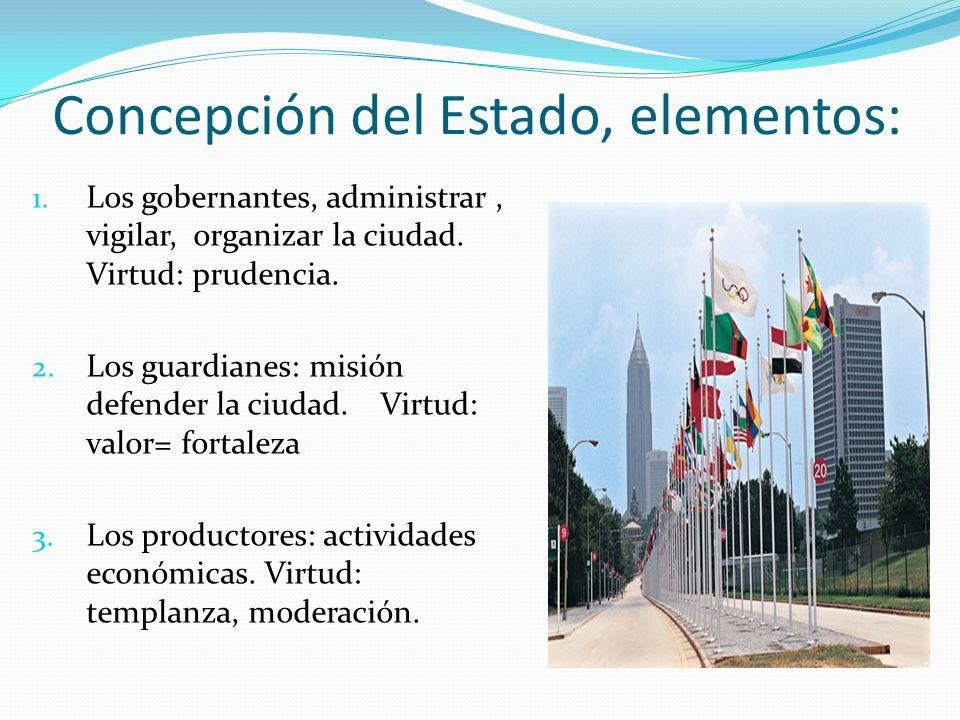 Concepción del Estado, elementos: