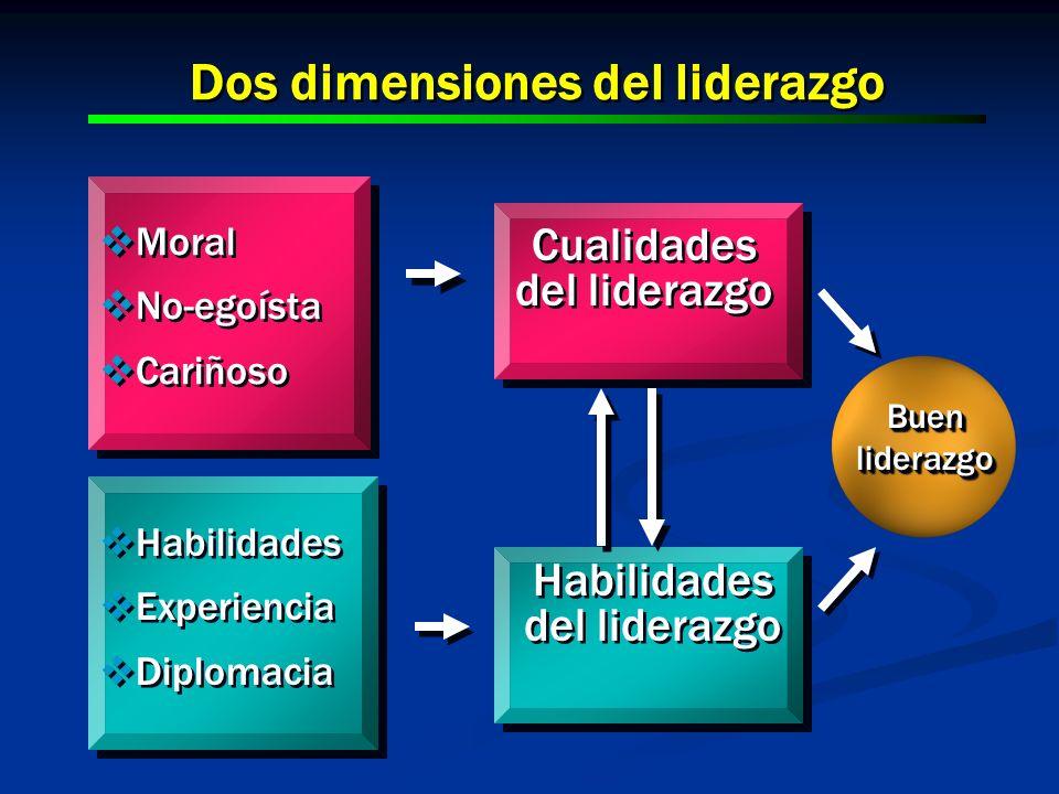 Dos dimensiones del liderazgo