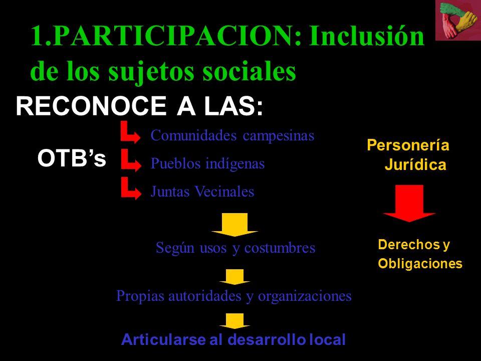 1.PARTICIPACION: Inclusión de los sujetos sociales