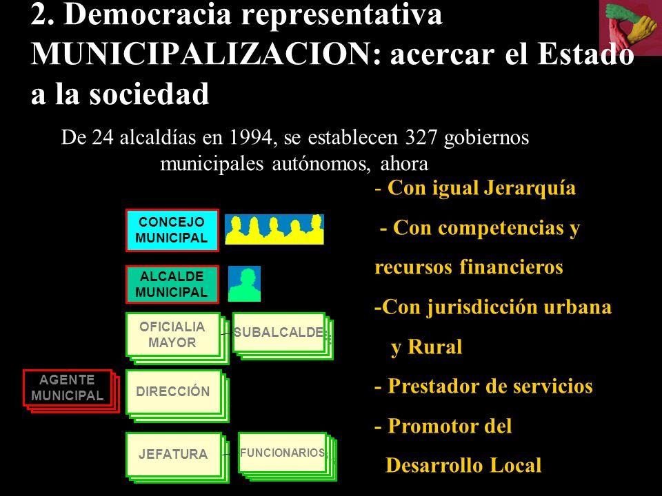 2. Democracia representativa MUNICIPALIZACION: acercar el Estado a la sociedad