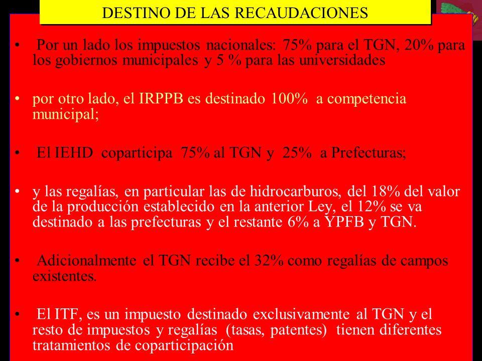DESTINO DE LAS RECAUDACIONES