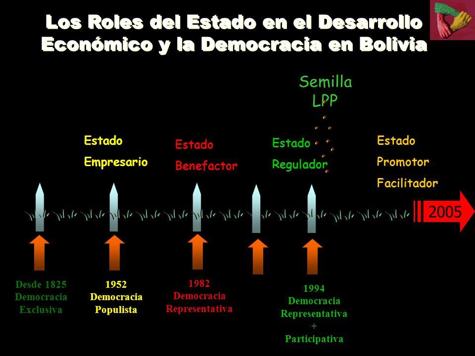 Los Roles del Estado en el Desarrollo Económico y la Democracia en Bolivia
