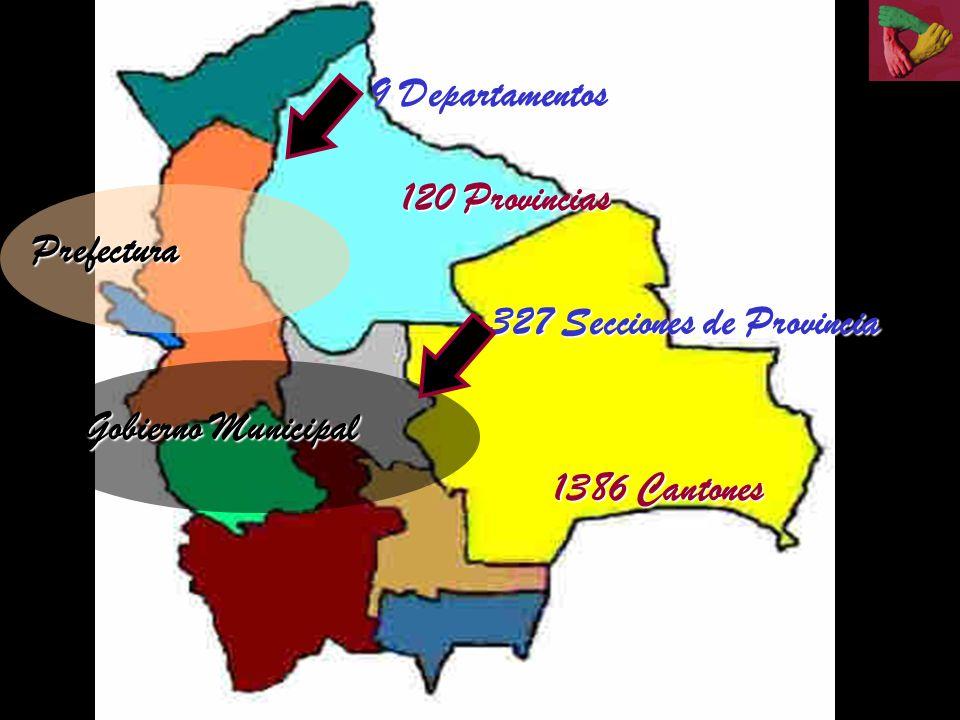 9 Departamentos 120 Provincias. Prefectura. 327 Secciones de Provincia.