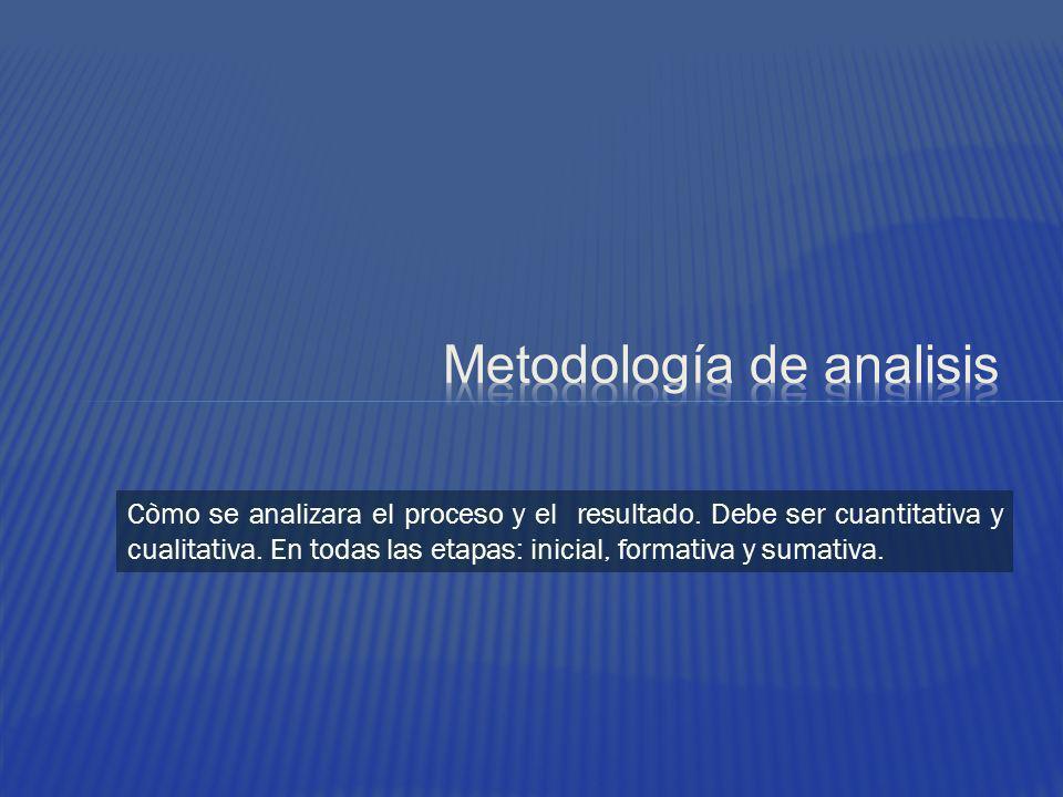 Metodología de analisis