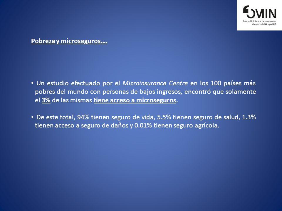Pobreza y microseguros….