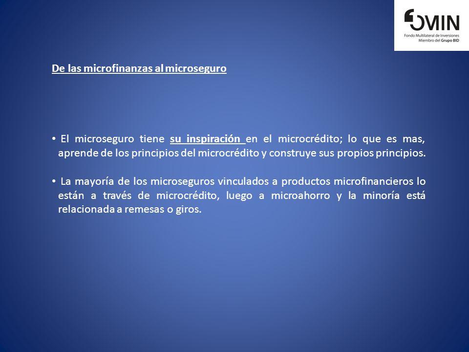 De las microfinanzas al microseguro
