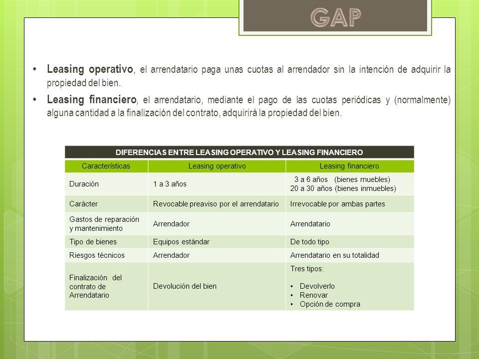 DIFERENCIAS ENTRE LEASING OPERATIVO Y LEASING FINANCIERO