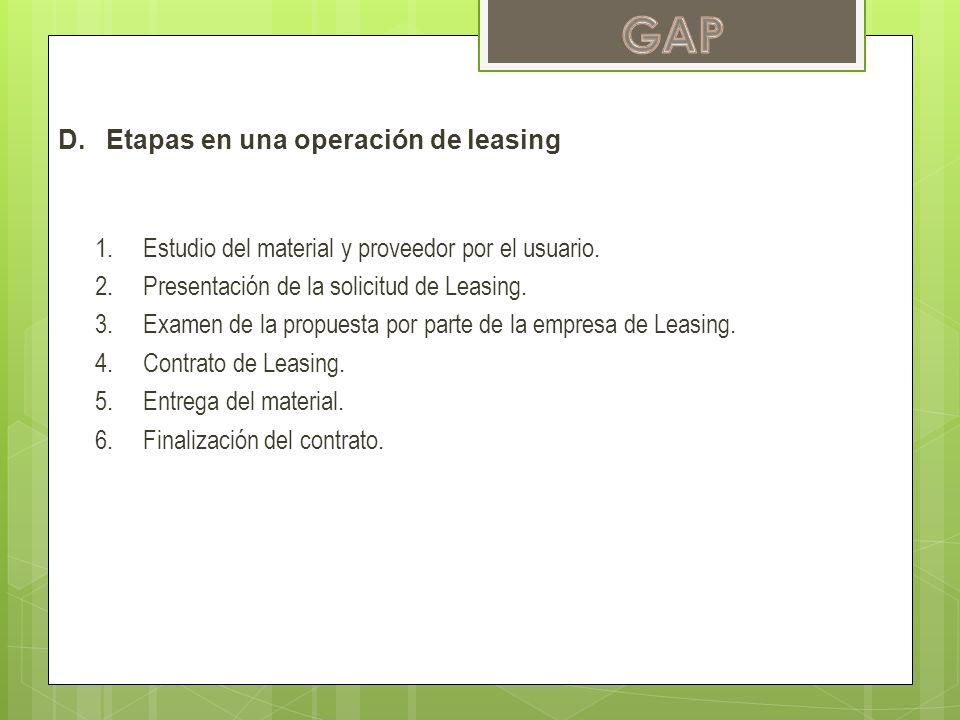 GAP Etapas en una operación de leasing